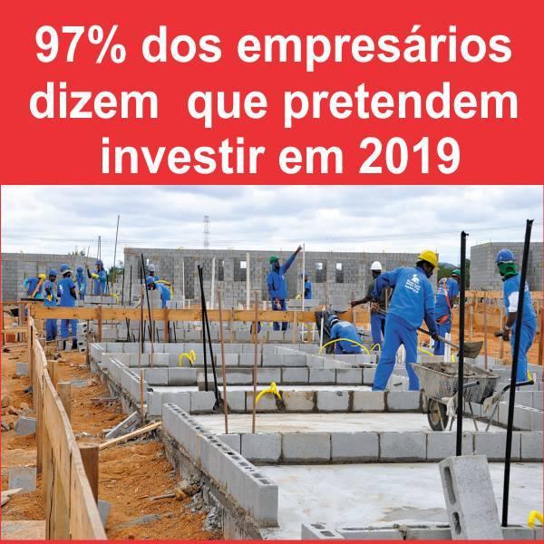 97% dos empresários vão investir